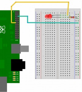 Pour Raspberry. (issue de https://projects.drogon.net/raspberry-pi/gpio-examples/tux-crossing/gpio-examples-1-a-single-led/)